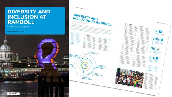 Diversity and inclusion at Ramboll in the UK